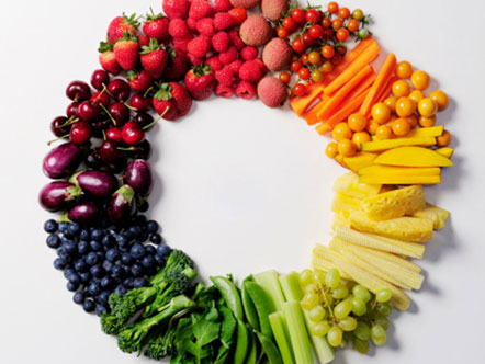 Dieta Dimagrante